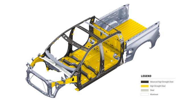 MPG in 2019 Chevy Silverado pickup truck new frame